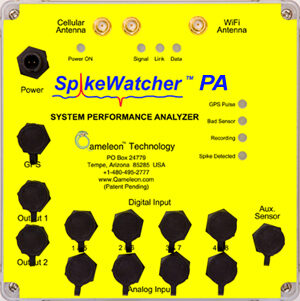 SpikeWatcherTop